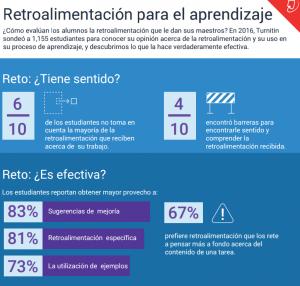 online feedback infographic