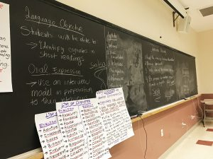 Diagonal shot of the blackboard with three big poster papers with vocabulary words hanging on the left side.