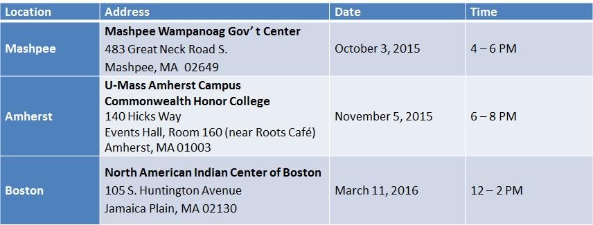 Schedule #2