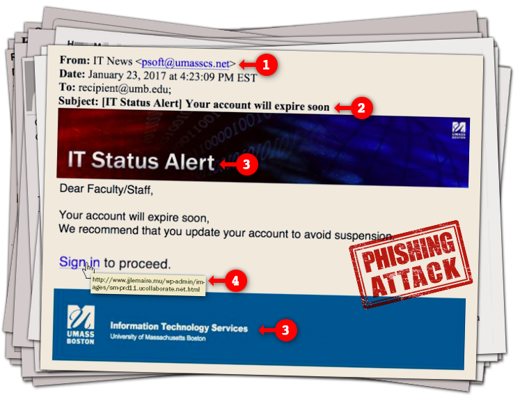 """Screenshot of the phishing attack, with UMass IT branding, reading """"Your account will expire soon, Sign In to proceed"""""""