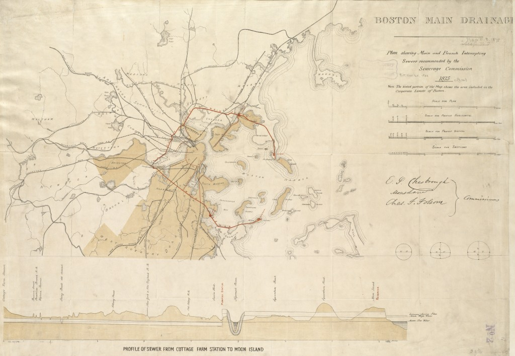 The Commission's 1875 plan for Boston's Main Drainage System