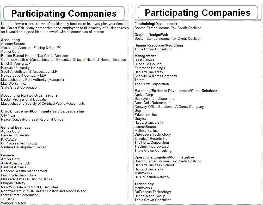 AFB Career Fair Companies 2014