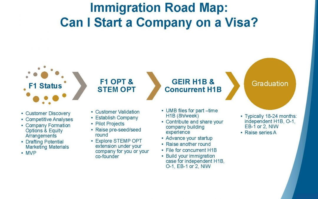 Can I Start a Company on a Visa? Of Course You Can, at Least in Boston.