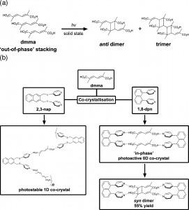 hydrogen bond acceptors