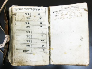 A tabbed page with name of donor on top.The tab is folded over to note amount of donation so as not to write on the Sabbath.  of