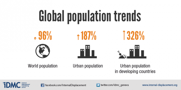ResizedImage600300-201507-global-population-trends