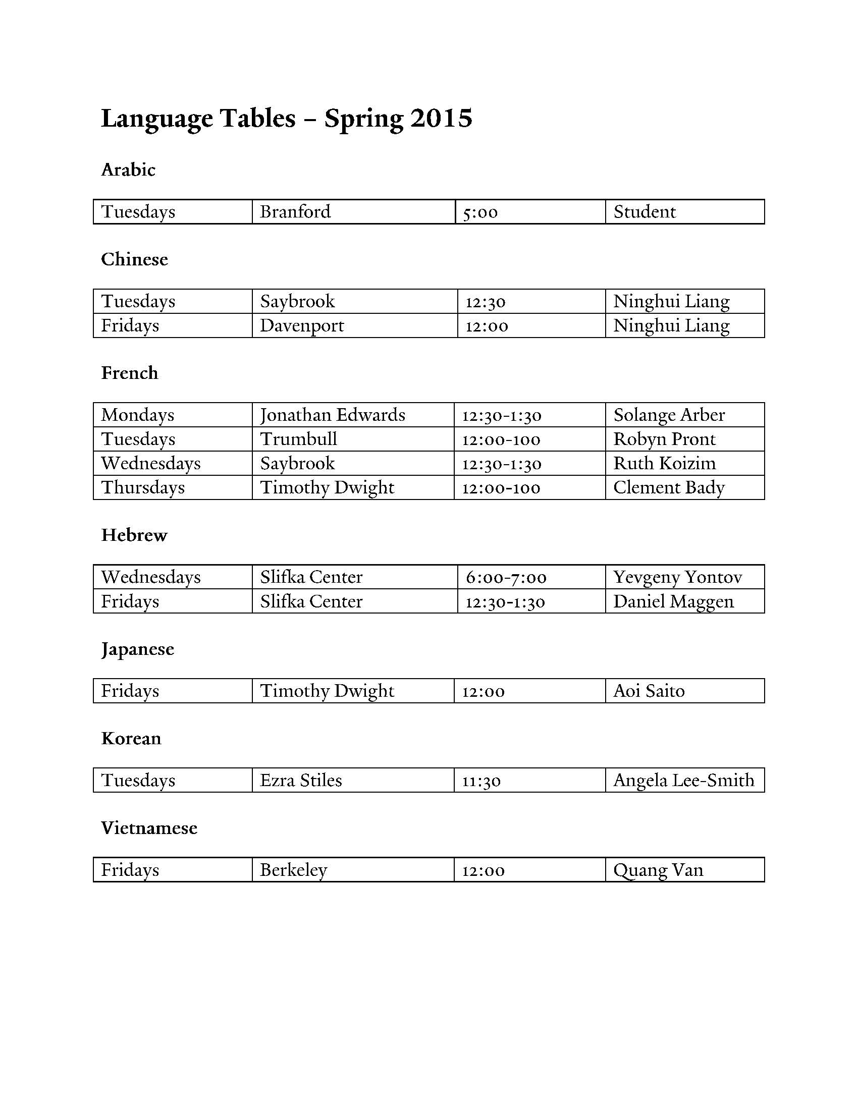 Language Tables   Spring 2015