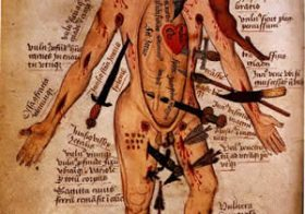 The Body in Medieval Art
