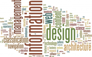 Wordle.net-IA-Taxonomy