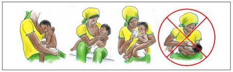 Illustrations of feeding