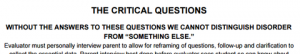 Picture of The Critical Questions Document