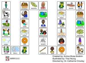 Hausa) Cleft Palate Therapy Word Games | LEADERSproject