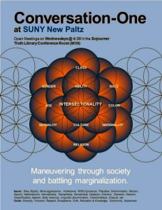 "Conversation One @ SUNY New Paltz - ""Maneuvering through society and battling marginalization."""