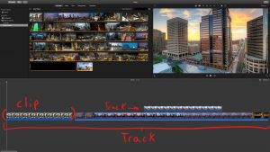 Timeline on the bottom, Each video that has a continuous start and stop point is a clip and each row is a track,