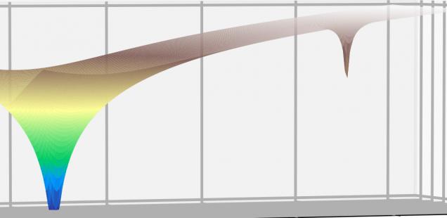 Visualization of the Cislunar Potential