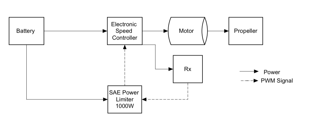 p i controller application of p i control algorithm to optimize rh muse union edu pi controller block diagram