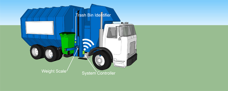 Household Waste Tracking System
