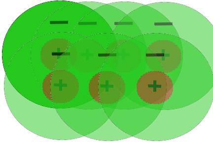 centeroverlap