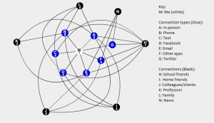 connection_map