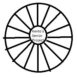 Kento Yamaguchi - Senior Capstone Project