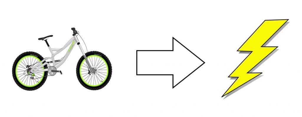 Image: bike to energy icon