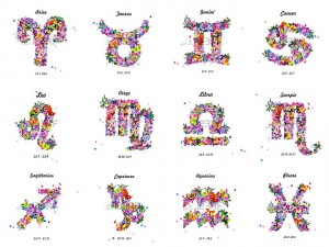 Zodiac sign symbols Source: siteforeverything.com