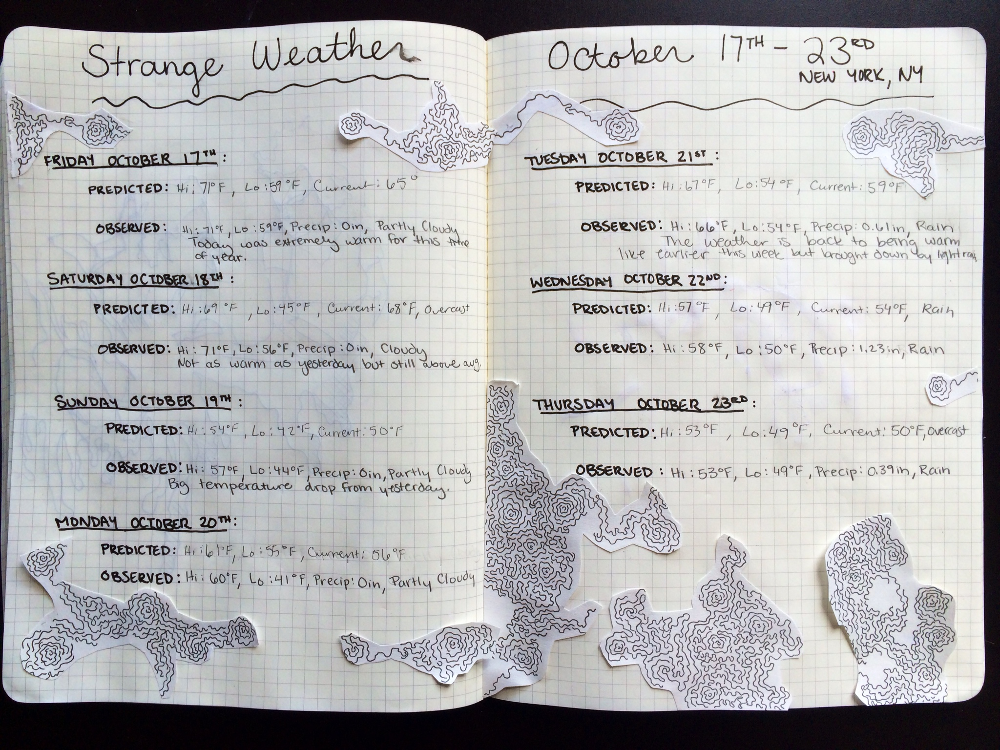 OBSERVING CHANGE: FIELD NOTEBOOKS (FNBK)