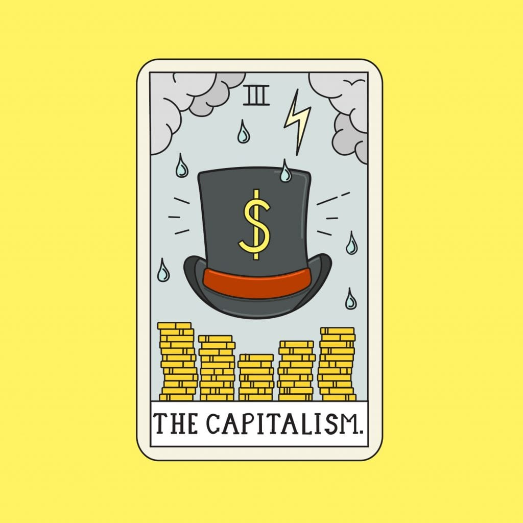 Capitalism Hot or Not?