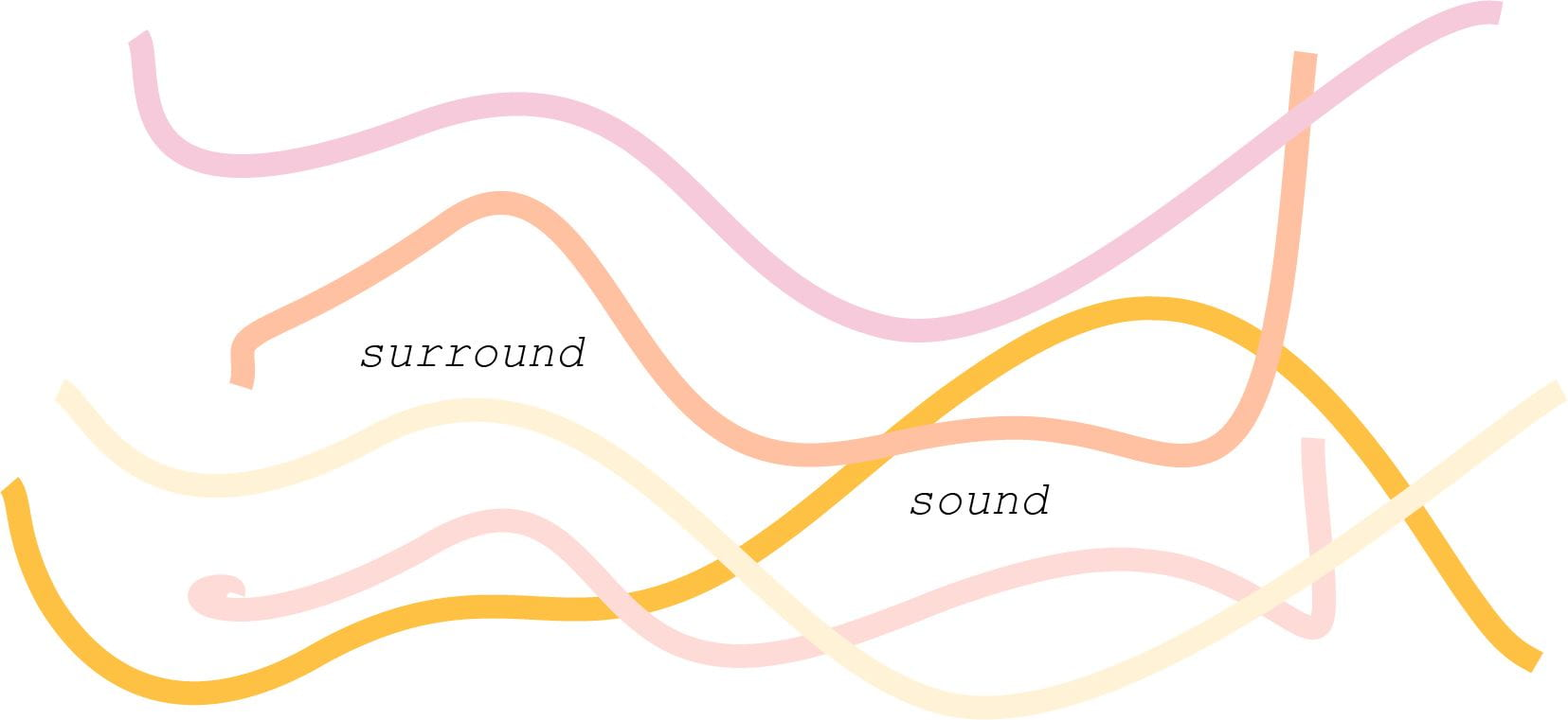 Sound And Space / / Surround Story