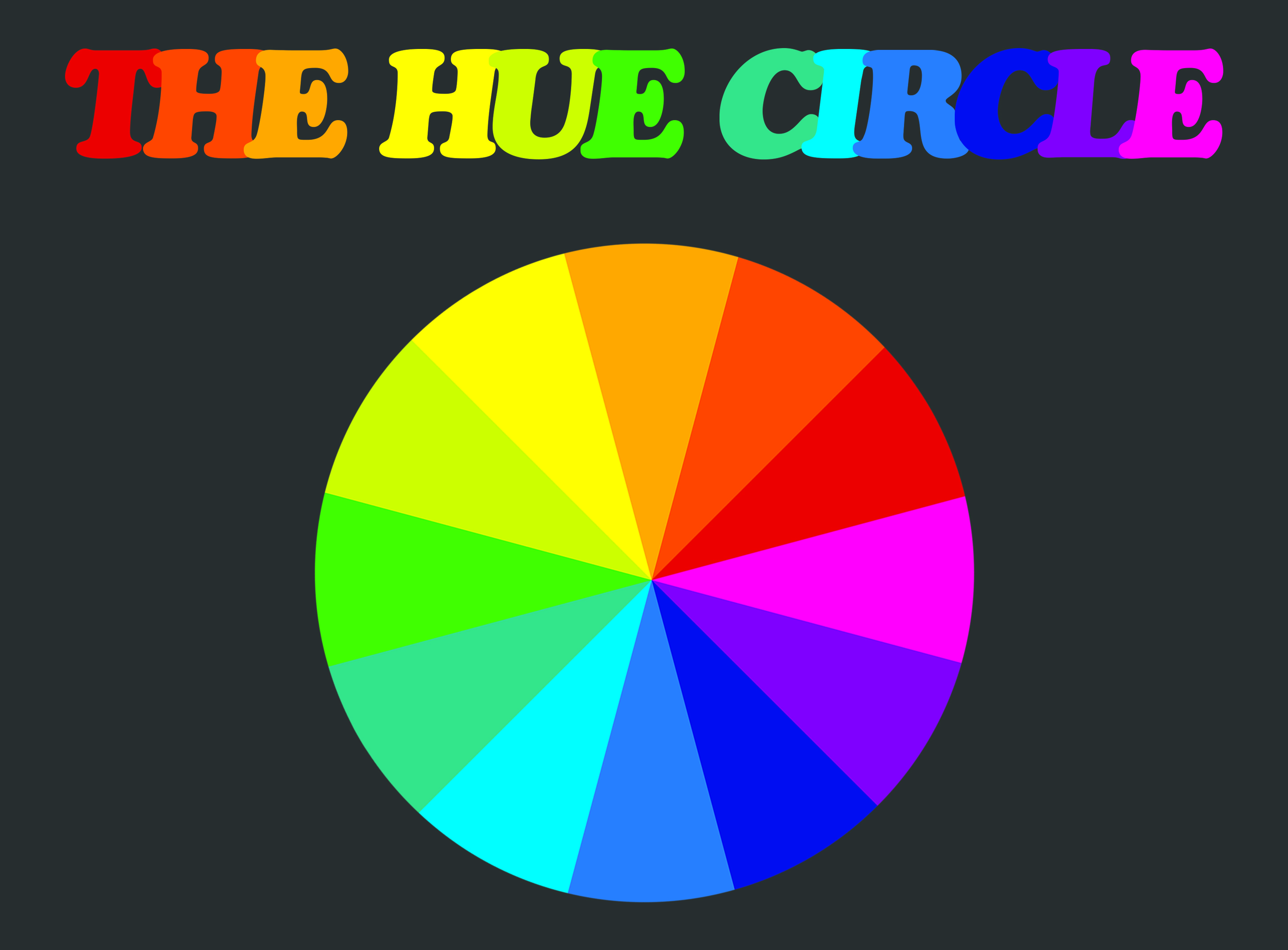 The Hue Circle