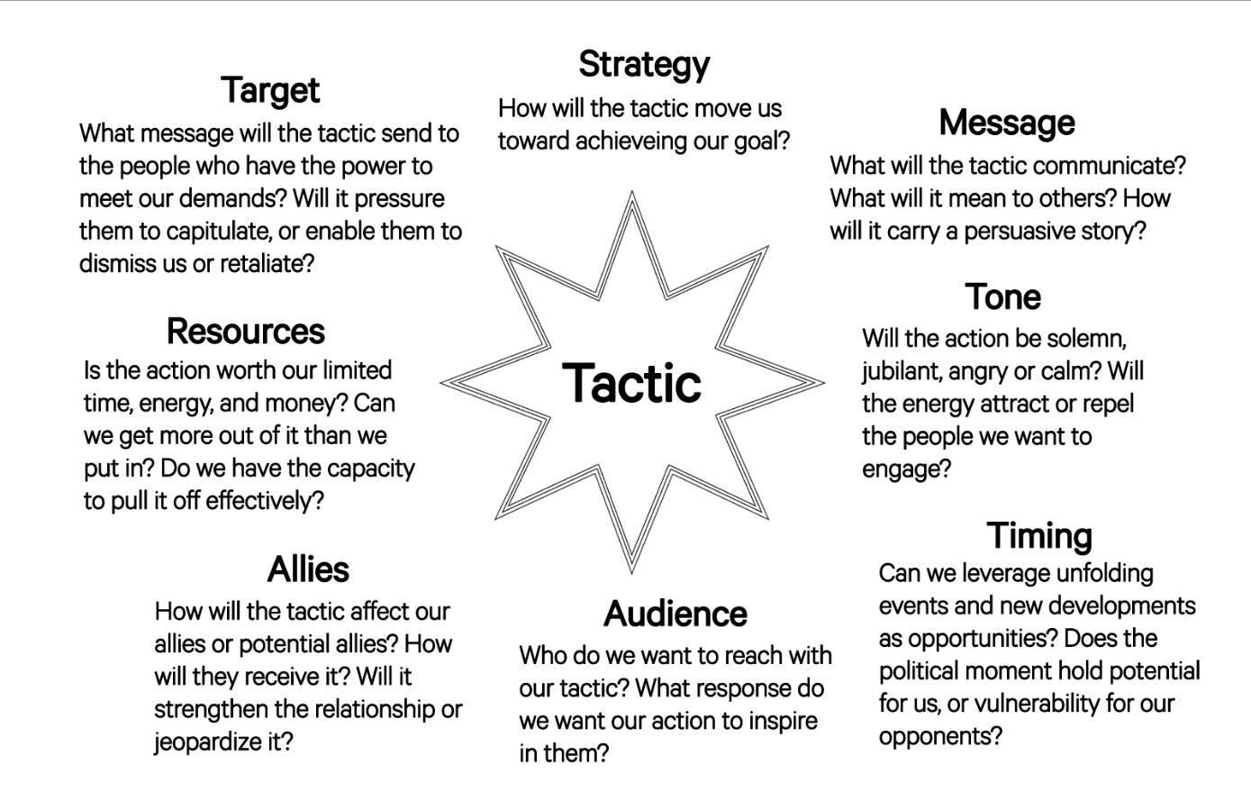 Tactic Star