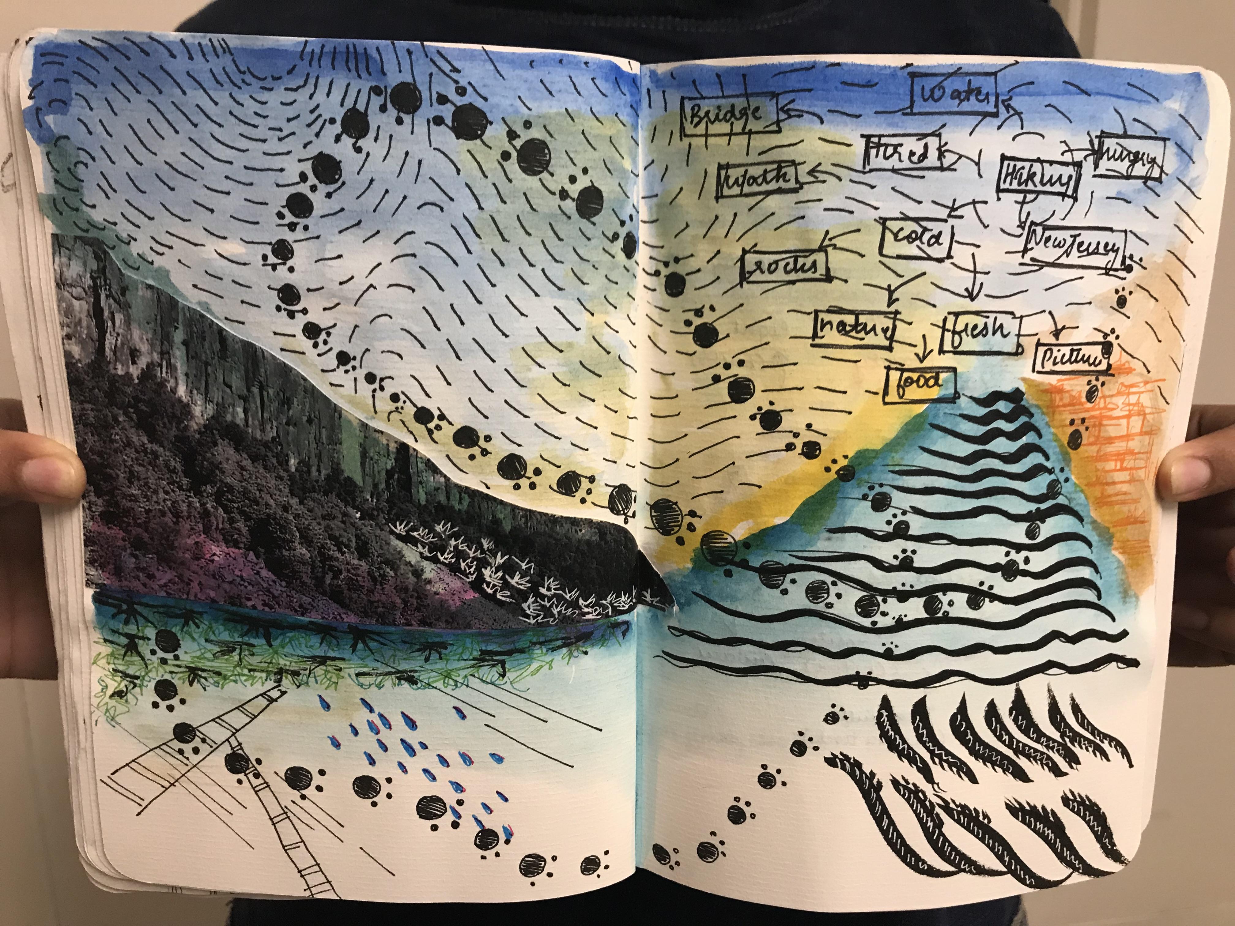 Sketchbook Pages [Intigrative Studio]