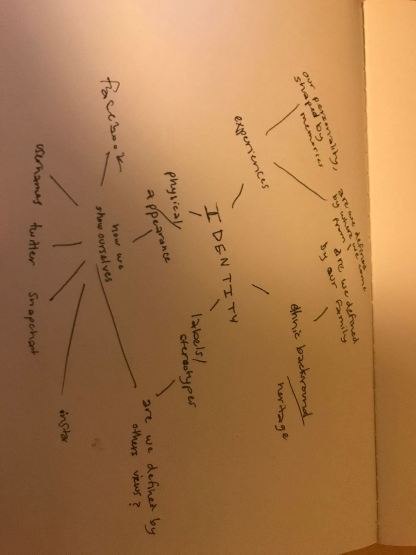 10 Questions + Mind Map