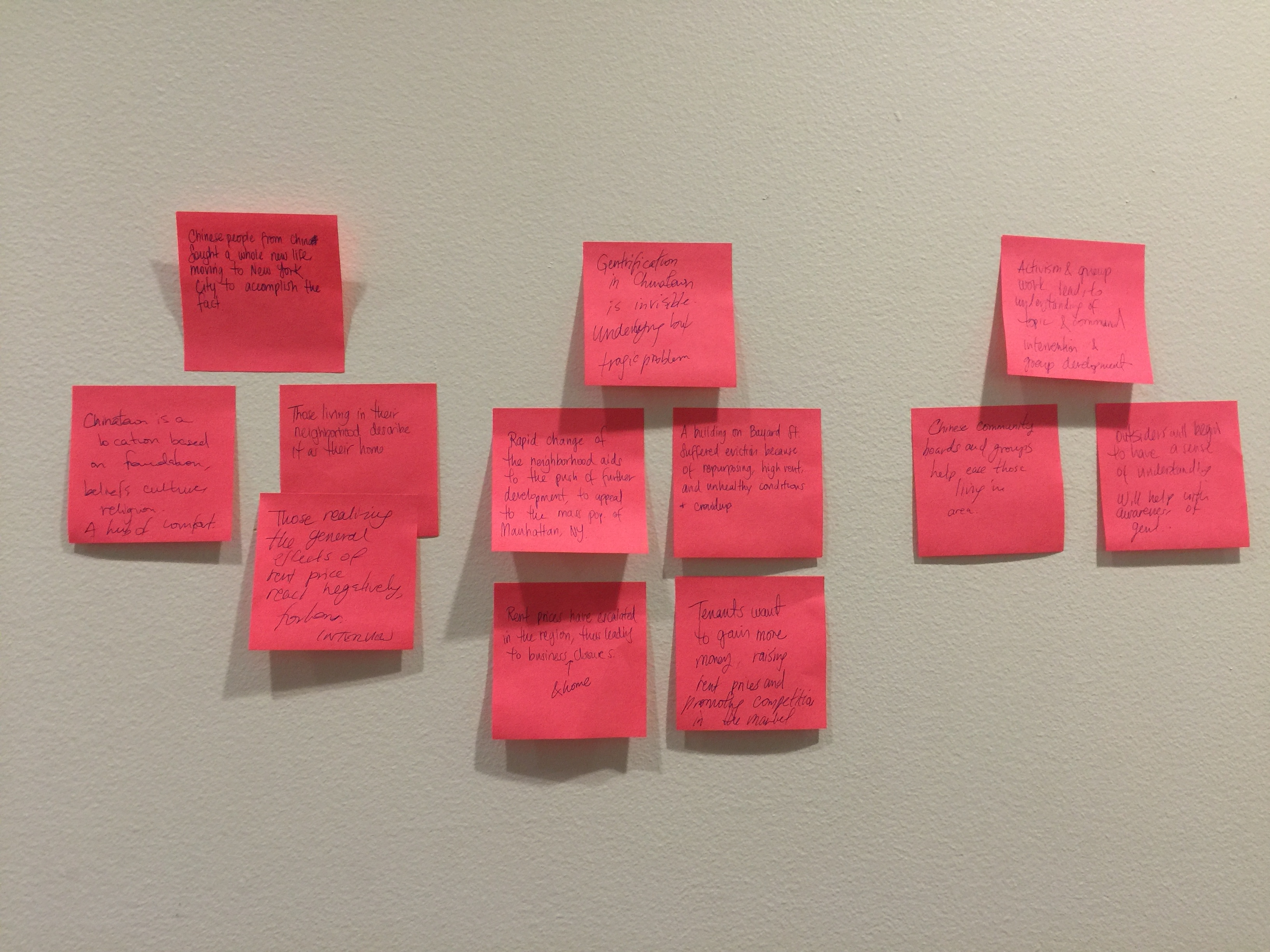 Organic Outline Post-It Sequence