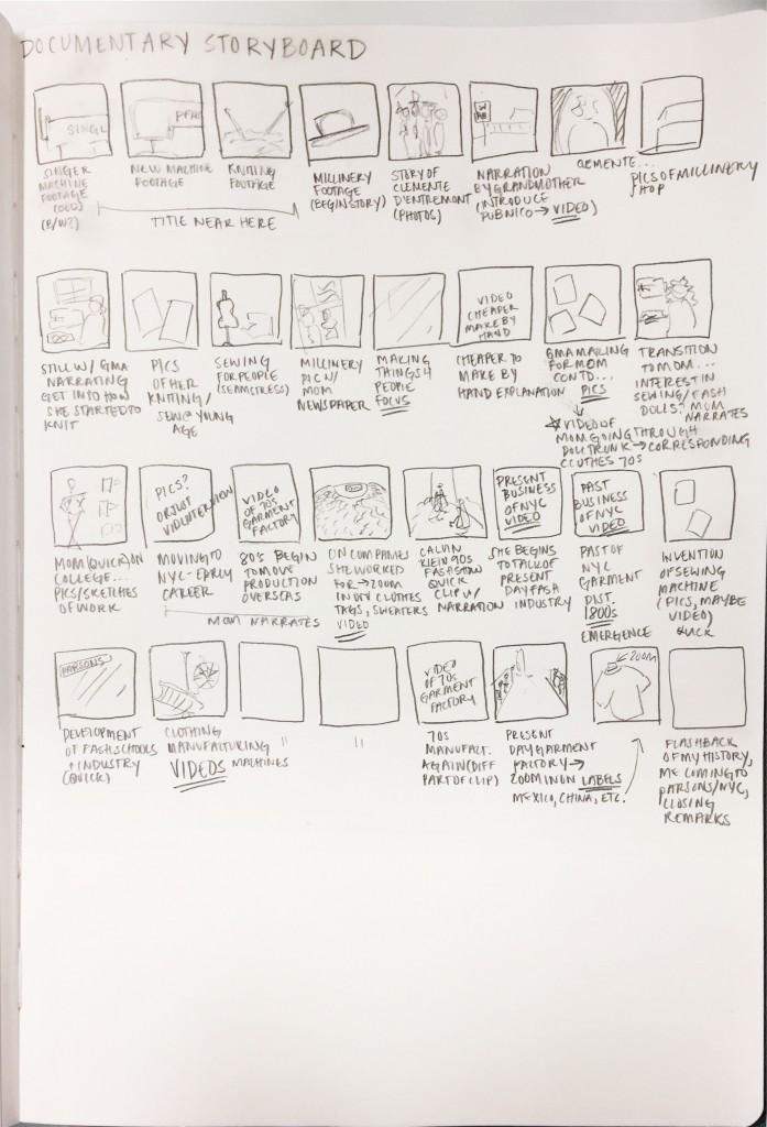 Documentary Storyboard