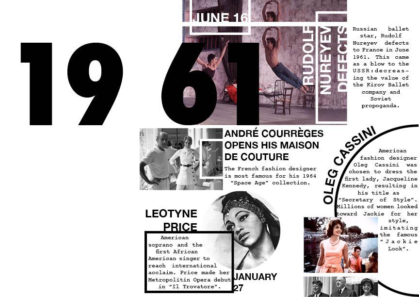 Timeline I: 1955-1966