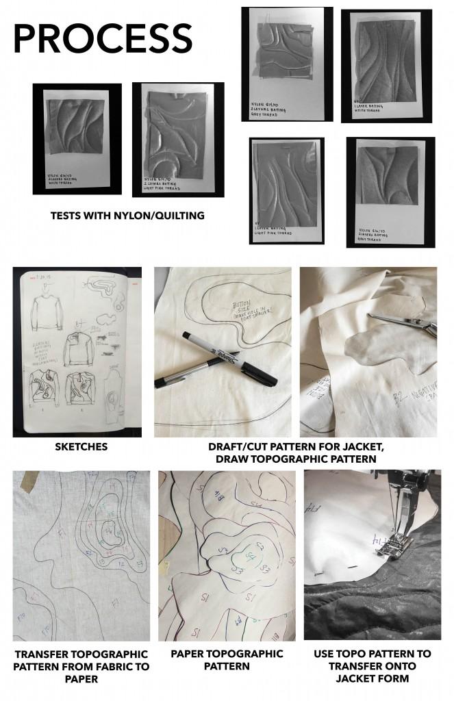 Inspiration Collage3