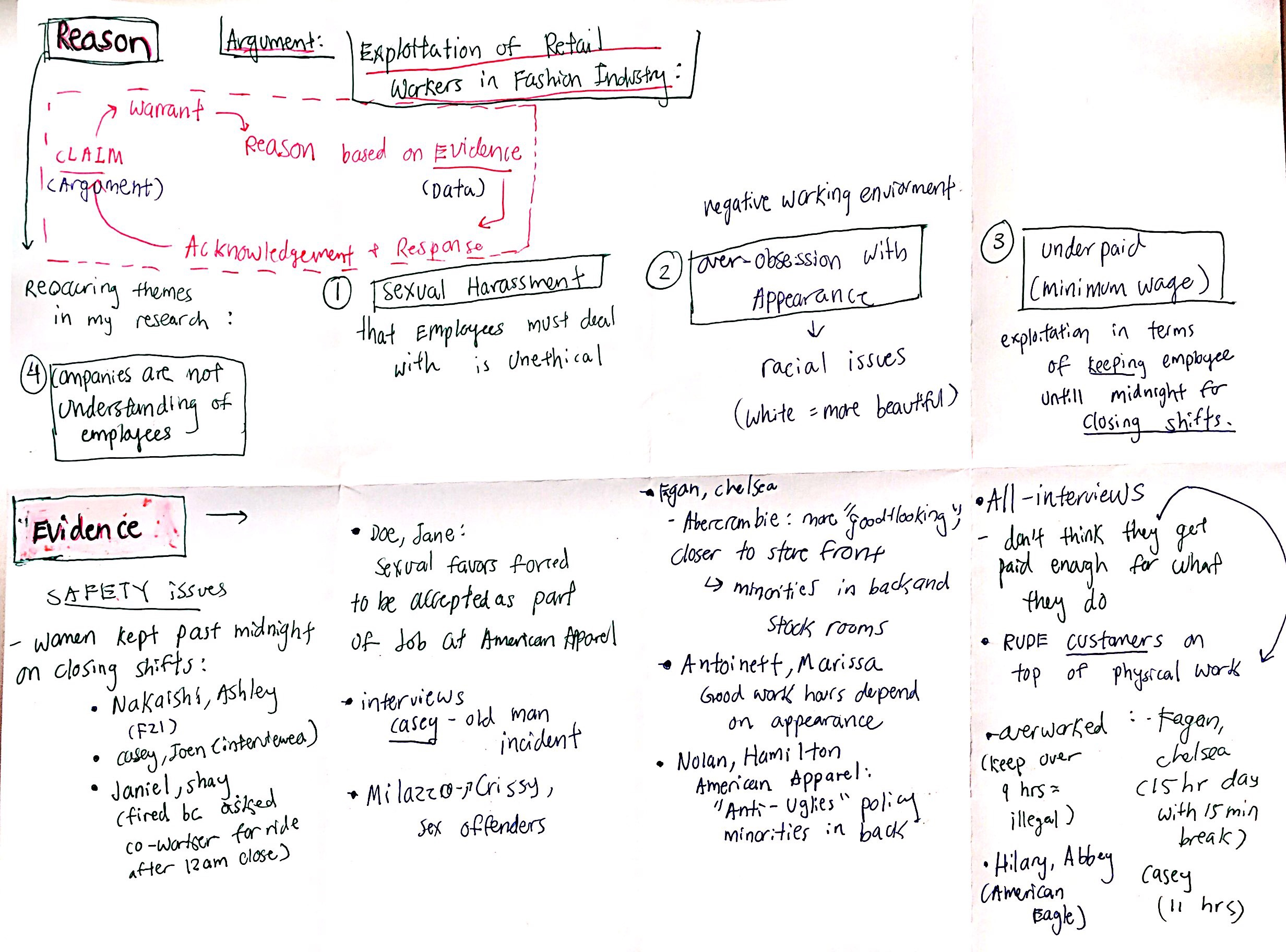 Integrative Seminar 2: Reason and Evidence Table