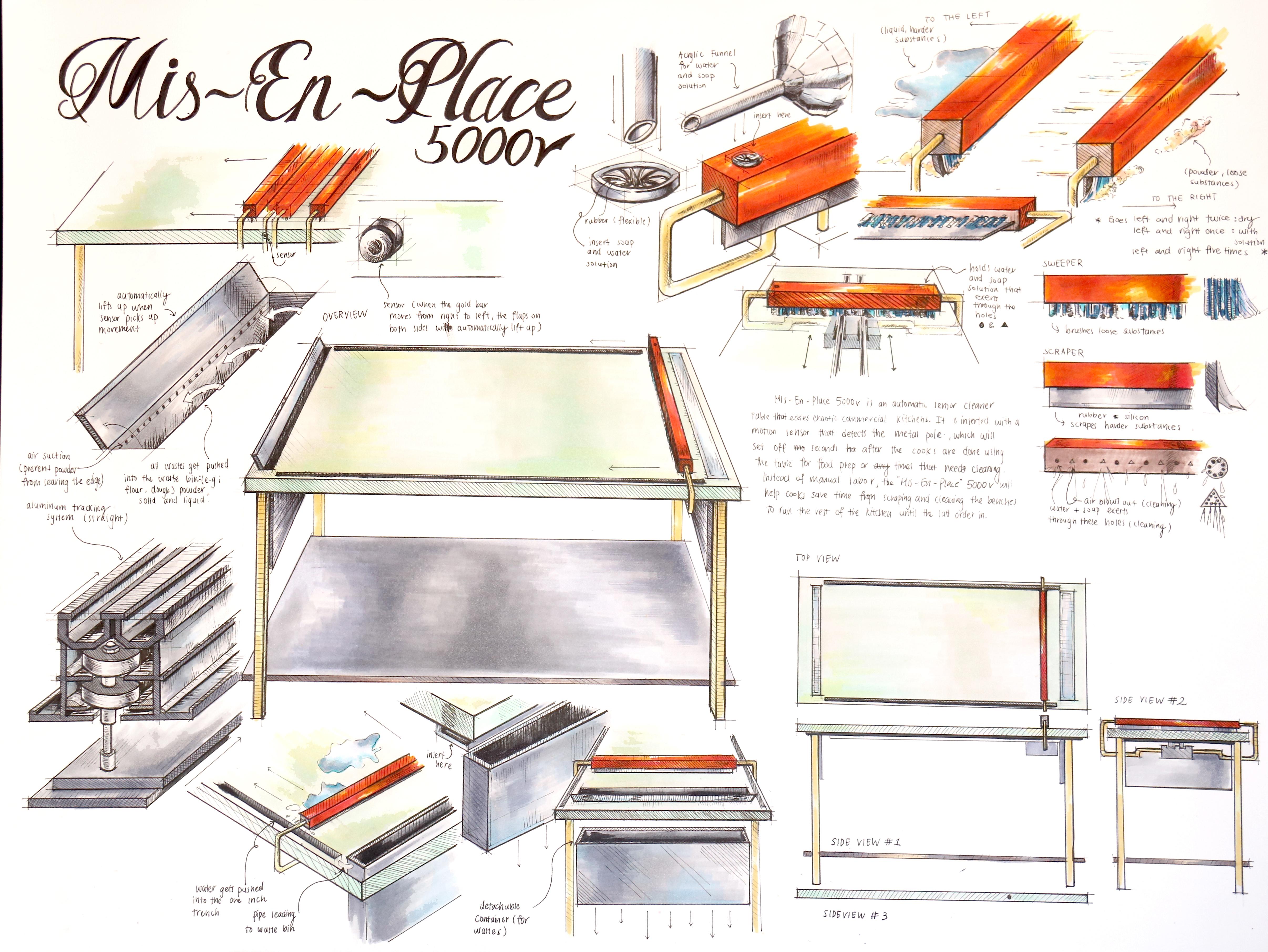 Mis-En- Place Product Design