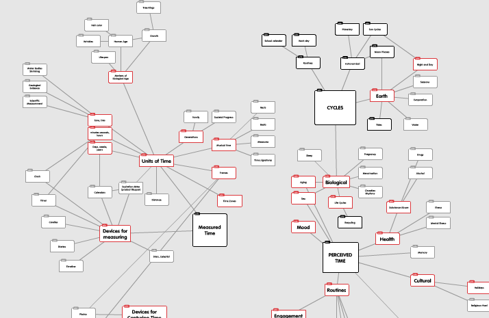 Class Time Map – a work in progress