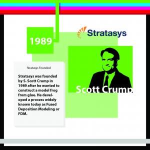 3D Acordian Booklet_Page_05