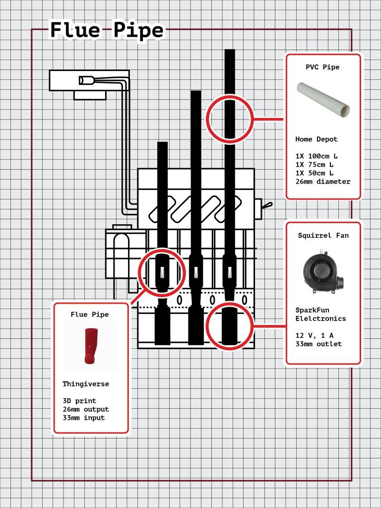 Organ BackPack Diagram-01