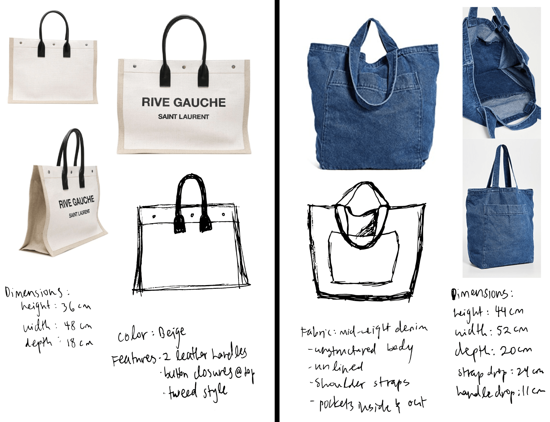 Market Research for Tote Bag Design