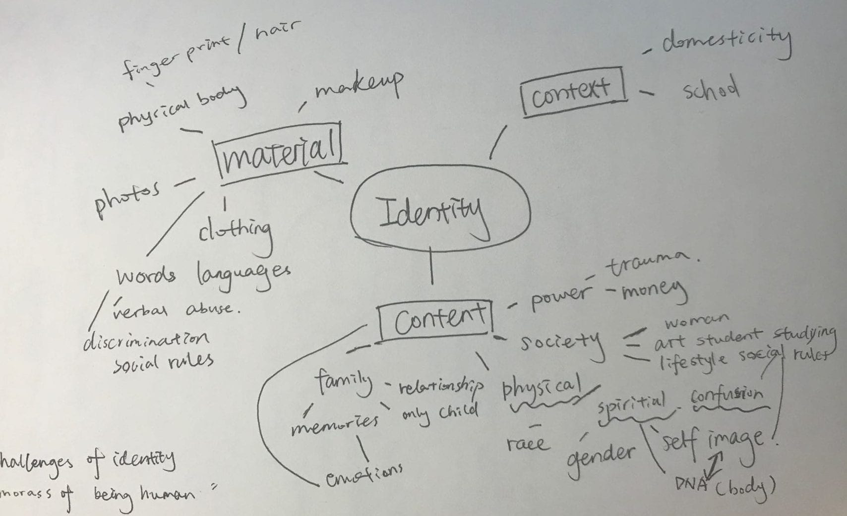 20 Qs for Studio and Seminar + Mind Map