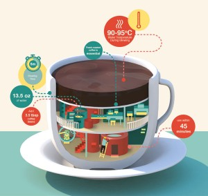 Coffee-Cup-Imaginary-Factory-Illustration-by-Jing-Zhang