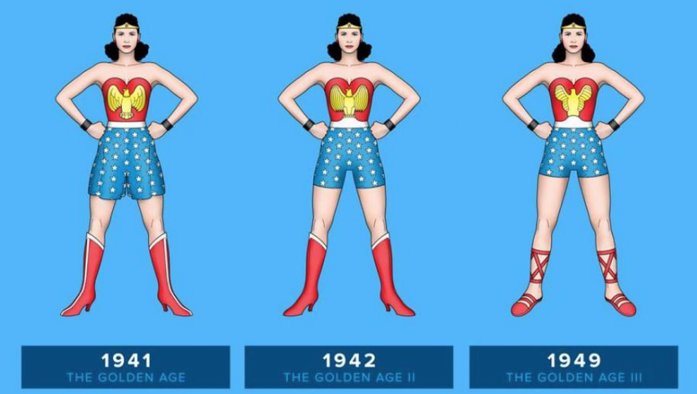 The History Of Wonder Woman's Costume Evolution As An Infographic