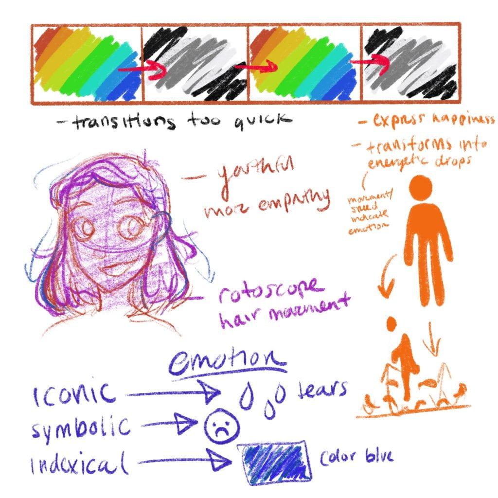 4D Core Seminar: Lecture 3  response