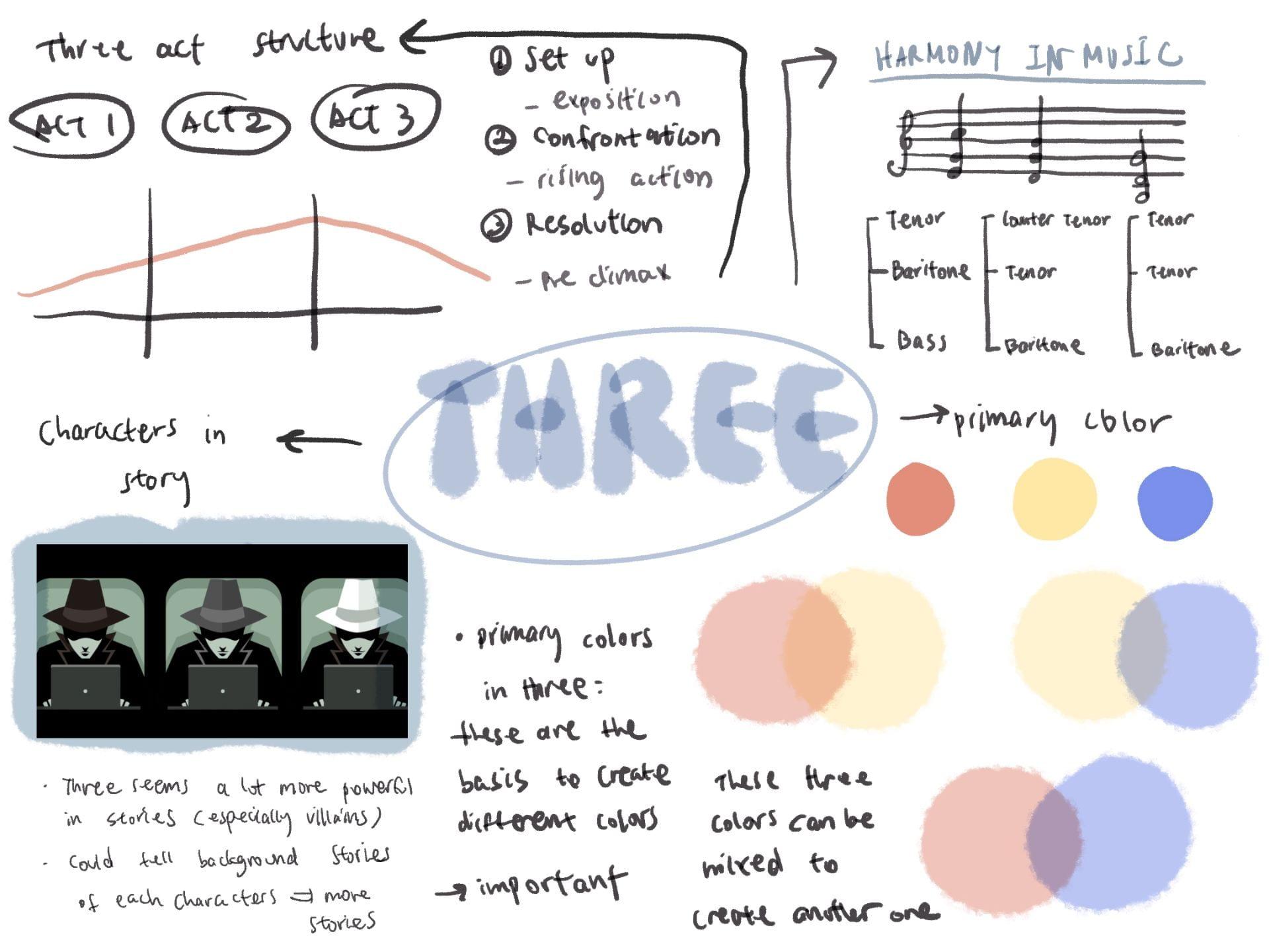 """Three"" Seminar"