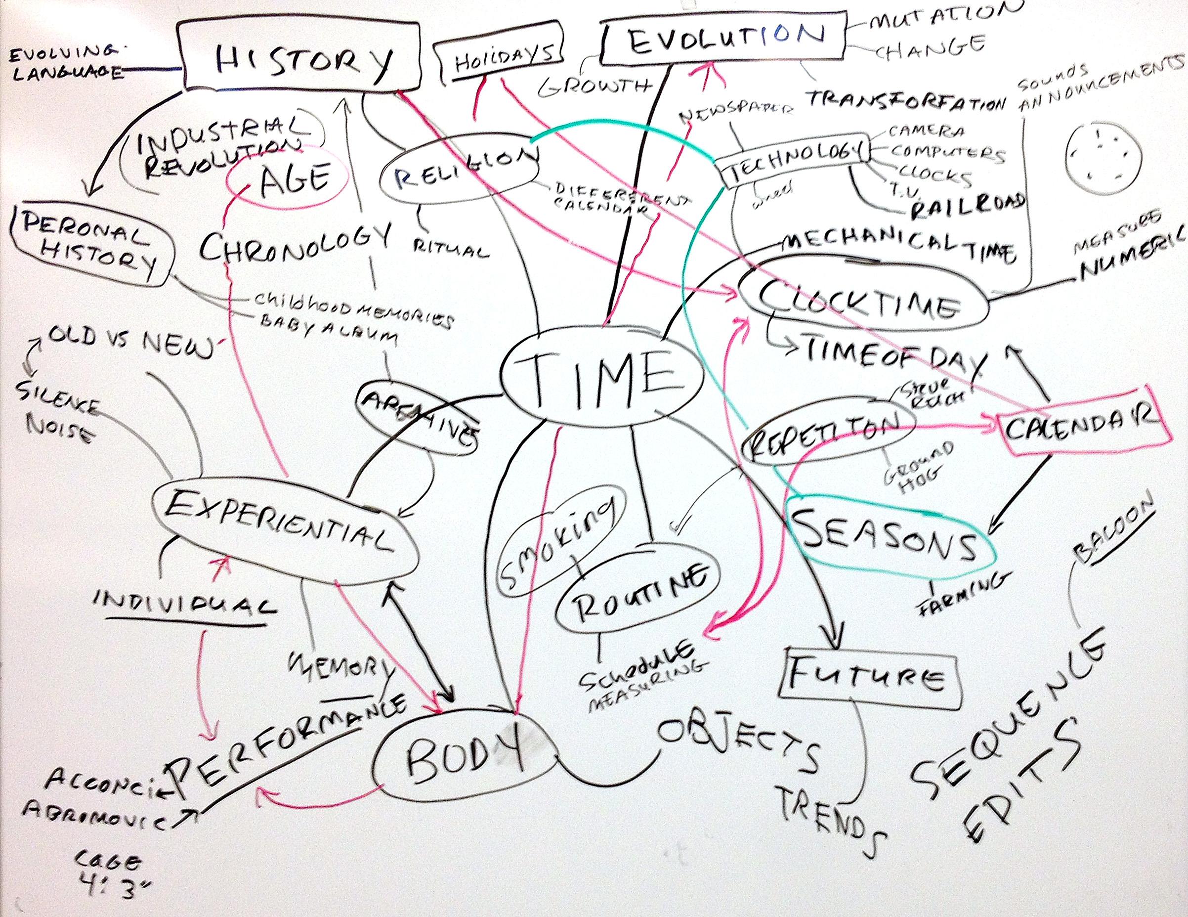 10 ideas – Victor Li