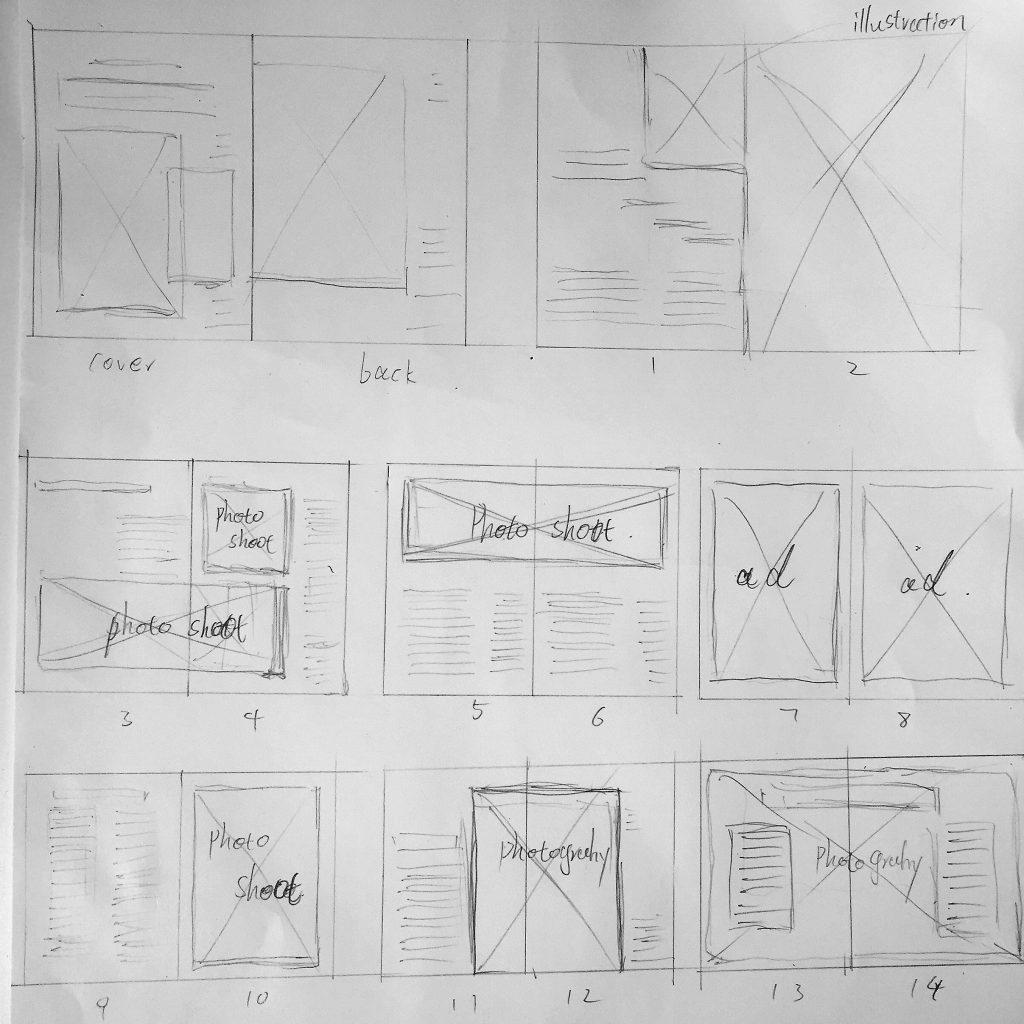 Studio 2 – Magazine Content Plan & Thumbnails